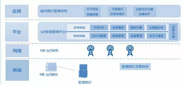 浙江移动杭州分公司中标杭州市路灯杆综合利用通信服务项目振动破碎机